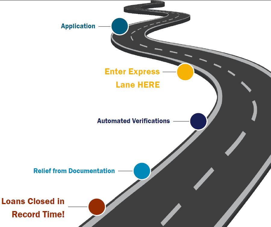 Express Lane Roadmap